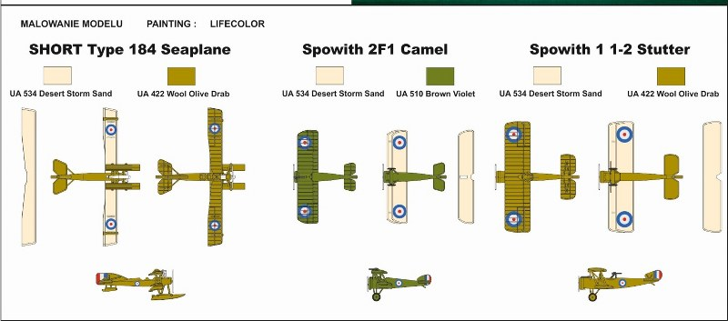Short Type 184, Sopwith 1 1/2 Strutter, Sopwith Camel 2F1